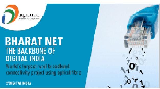 Scope, biz model of public b'band network BharatNet expanded